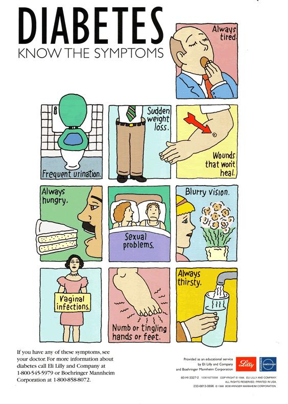 Symptoms o diabetes