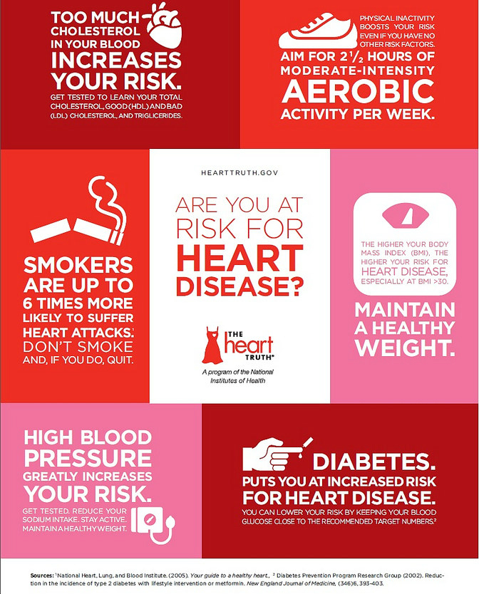 Cholesterol: How to Lower Cholesterol?